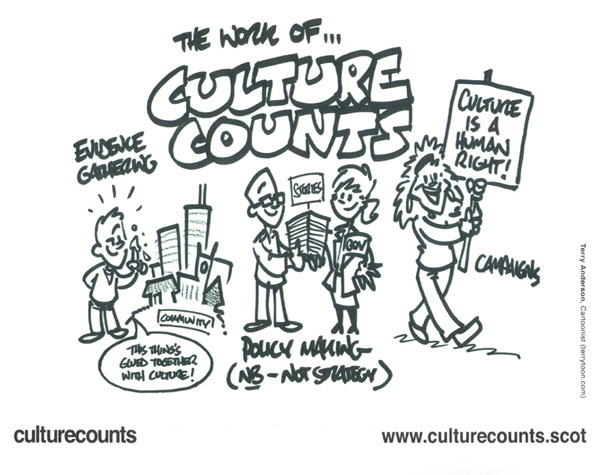 The-Work-of-Culture-Counts